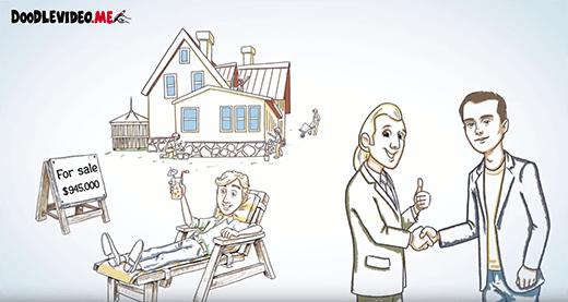 Whiteboard animation video. Explainer Video